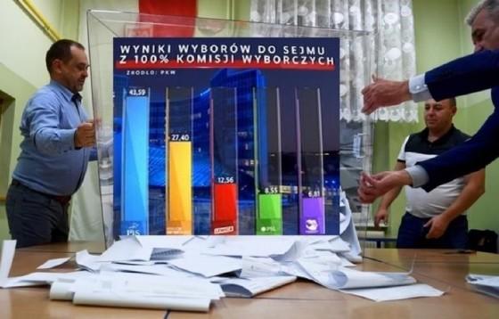 PKW podało oficjalne wyniki wyborów