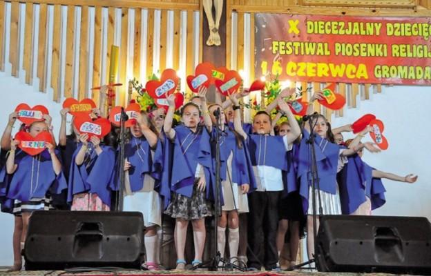 Dzieci śpiewały Maryi Słuchającej
