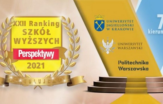 Poznaliśmy wyniki Rankingu Szkół Wyższych Perspektywy 2021